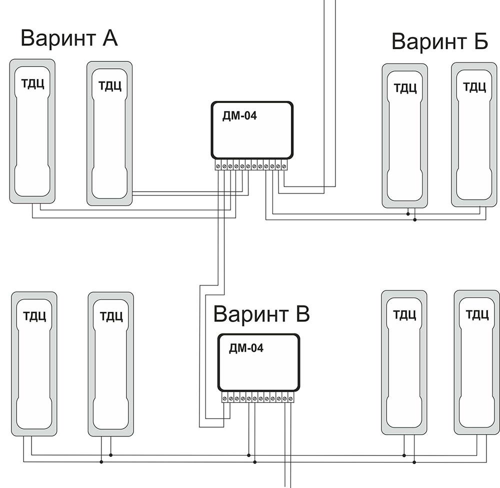 Панель цифрового домофона ДАКСИС