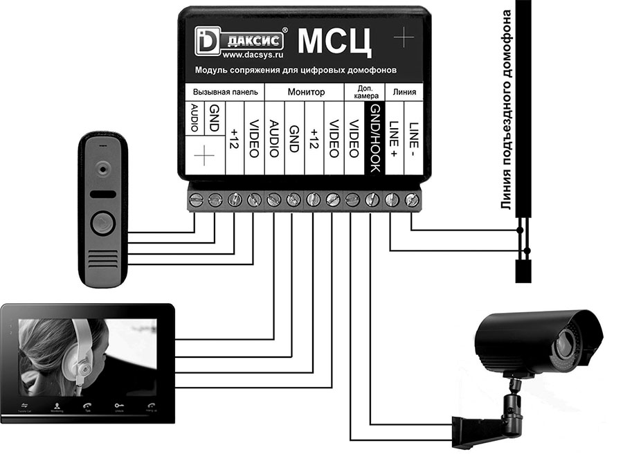 Схема подключения модуля сопряжения МСЦ
